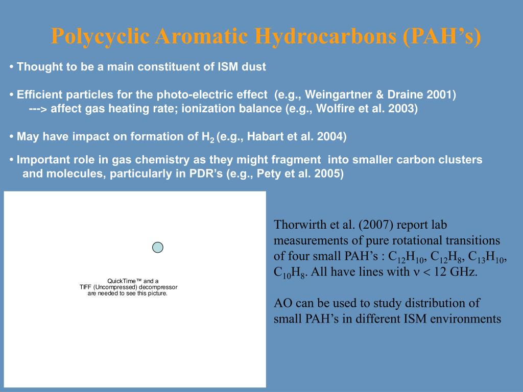 Polycyclic Aromatic Hydrocarbons (PAH's)