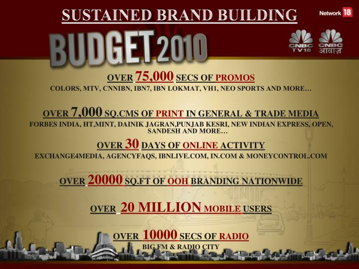 SUSTAINED BRAND BUILDING