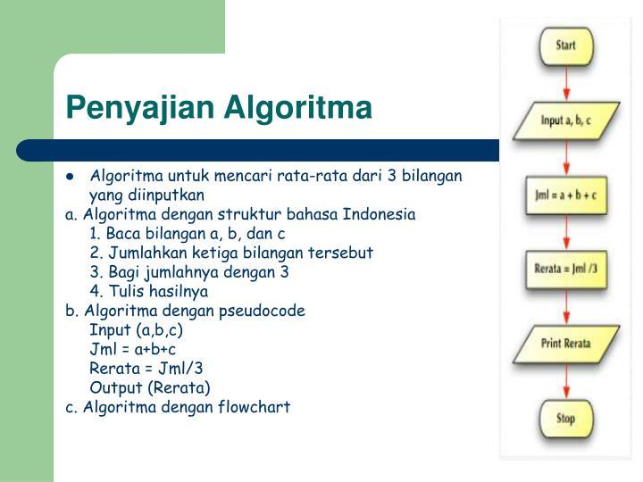 Penyajian Algoritma