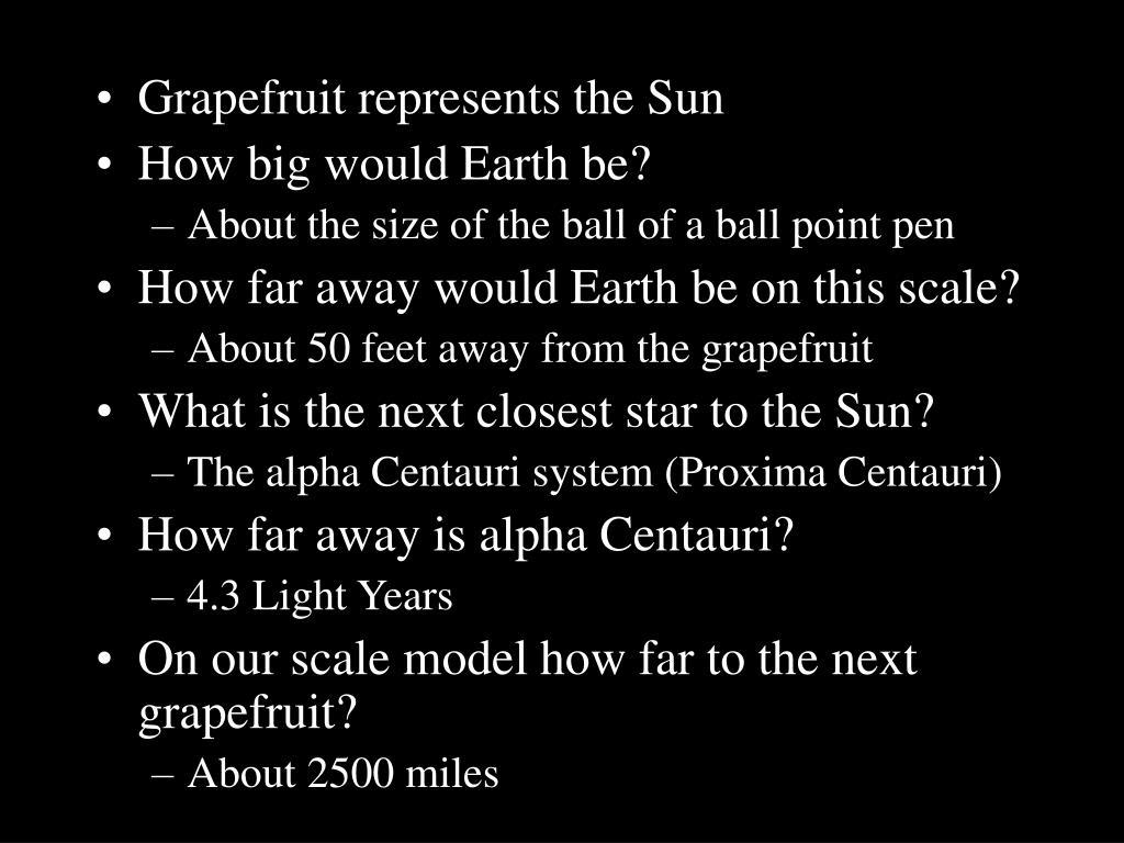 Grapefruit represents the Sun