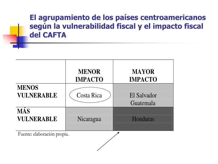 El agrupamiento de los países centroamericanos según la vulnerabilidad fiscal y el impacto fiscal del CAFTA