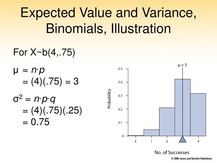 Expected Value and Variance, Binomials, Illustration