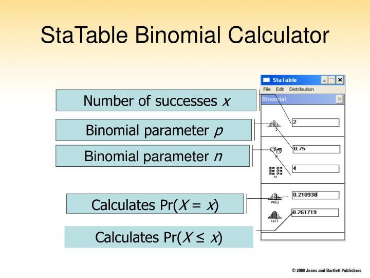 StaTable Binomial Calculator