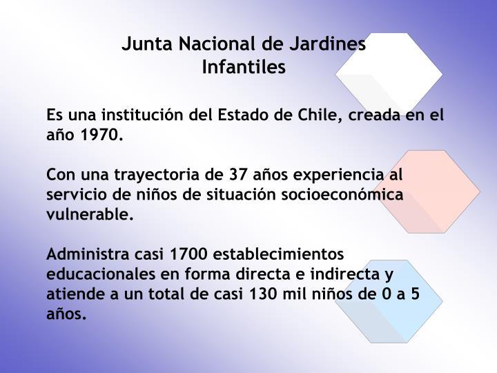 Junta Nacional de Jardines Infantiles