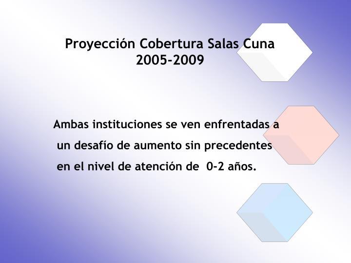 Proyección Cobertura Salas Cuna 2005-2009