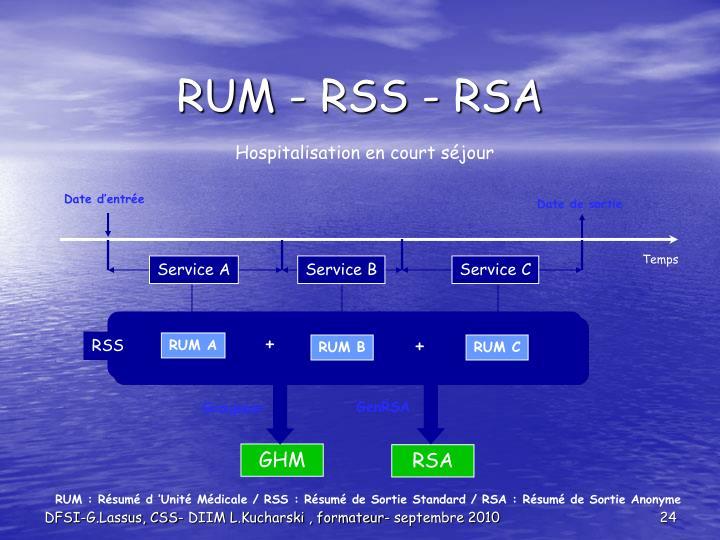 RUM - RSS - RSA