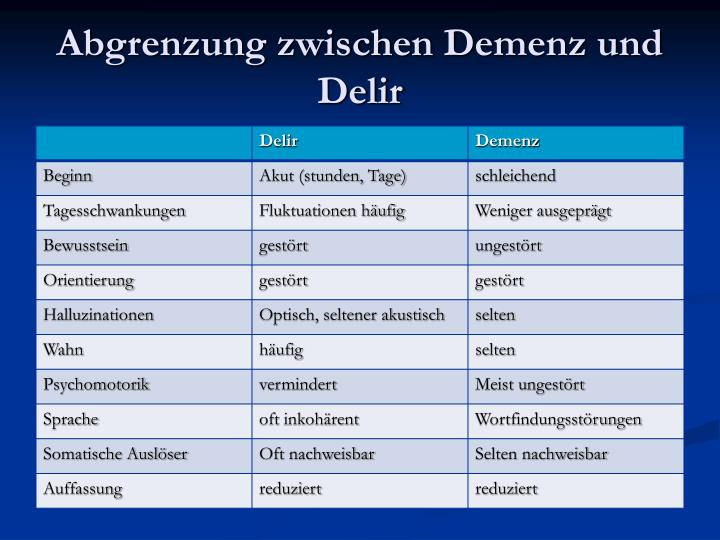 Abgrenzung zwischen Demenz und Delir