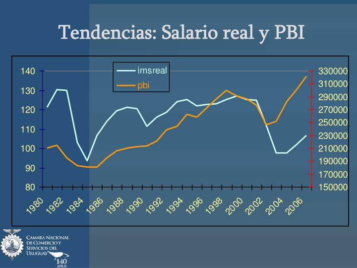 Tendencias: Salario real y PBI