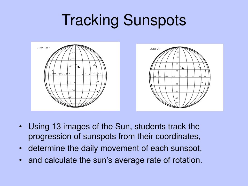 Tracking Sunspots