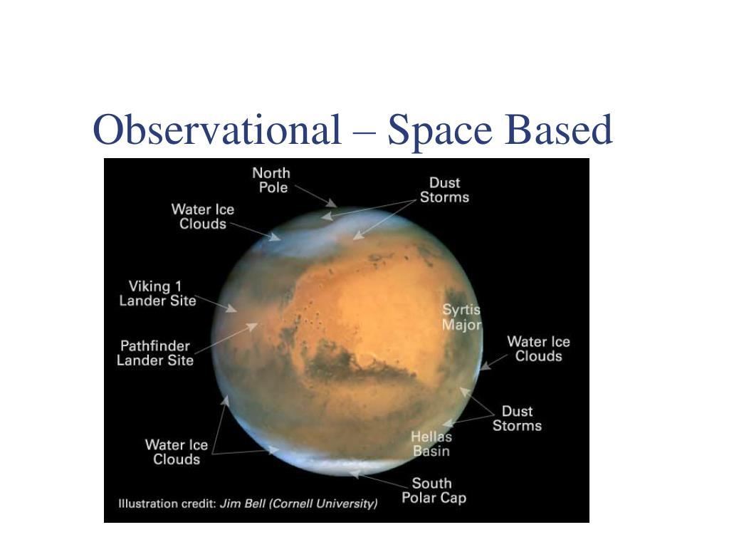 Observational – Space Based