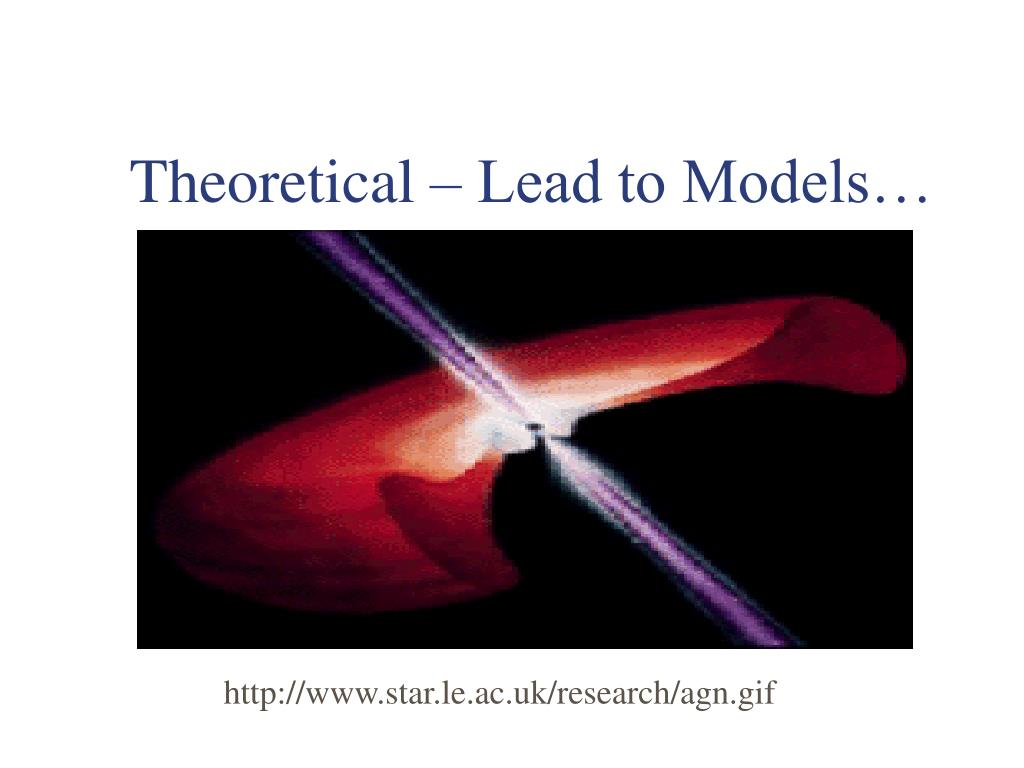 Theoretical – Lead to Models…