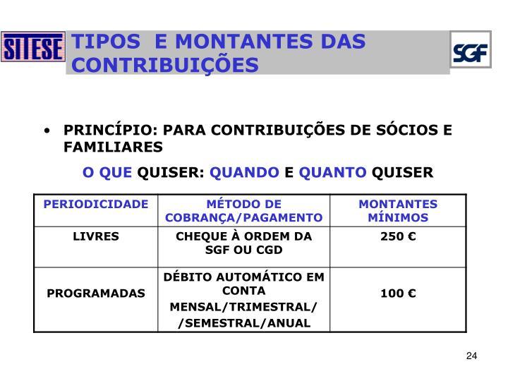 TIPOS  E MONTANTES DAS CONTRIBUIÇÕES