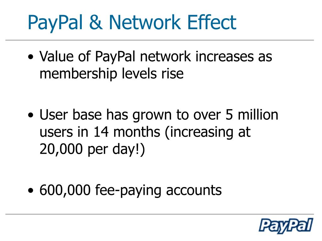 PayPal & Network Effect