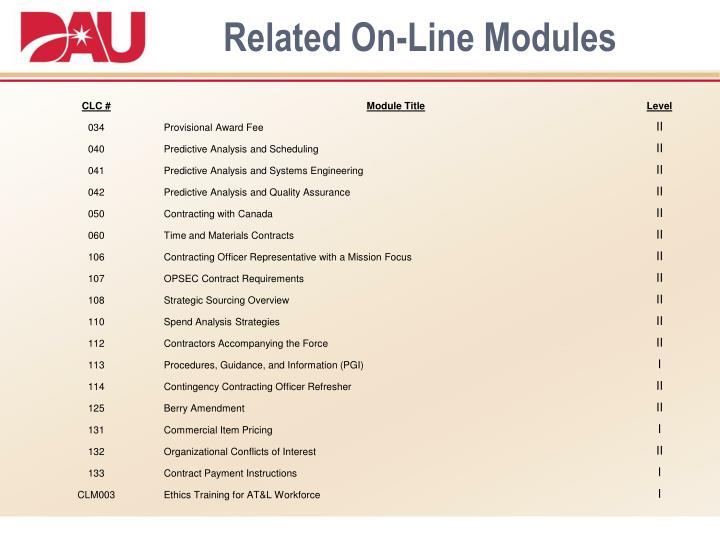 Related On-Line Modules