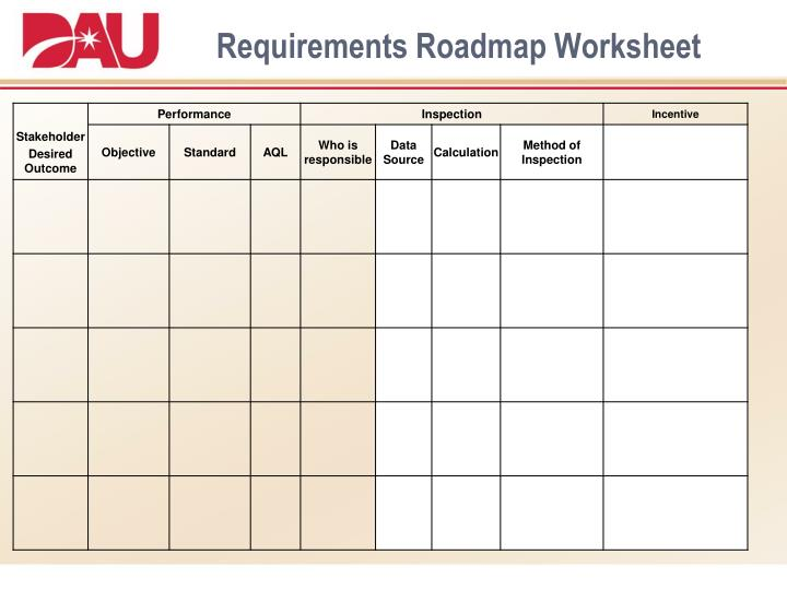 Requirements Roadmap Worksheet