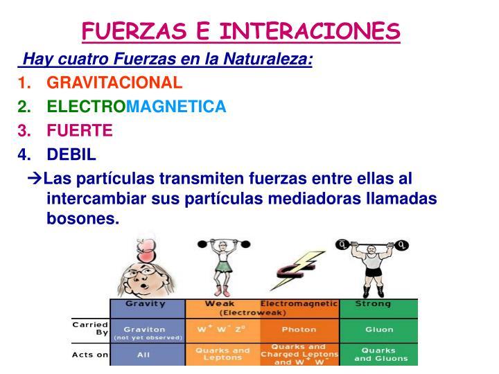 FUERZAS E INTERACIONES
