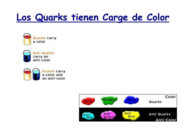 Los Quarks tienen Carge de Color