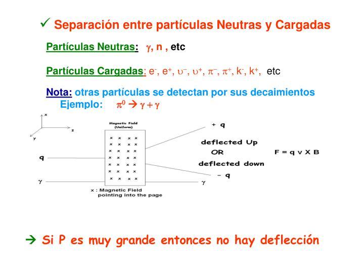 Separación entre partículas Neutras y Cargadas