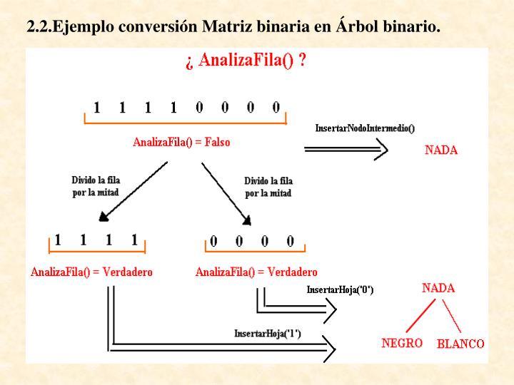 2.2.Ejemplo conversión Matriz binaria en Árbol binario.
