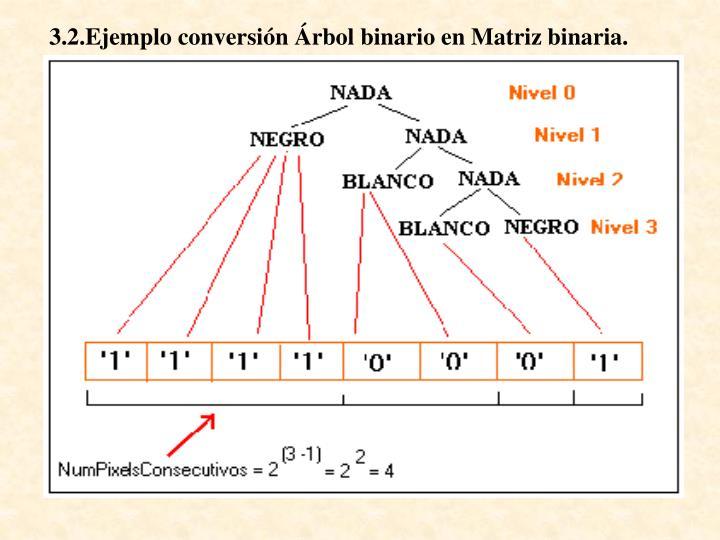 3.2.Ejemplo conversión Árbol binario en Matriz binaria.
