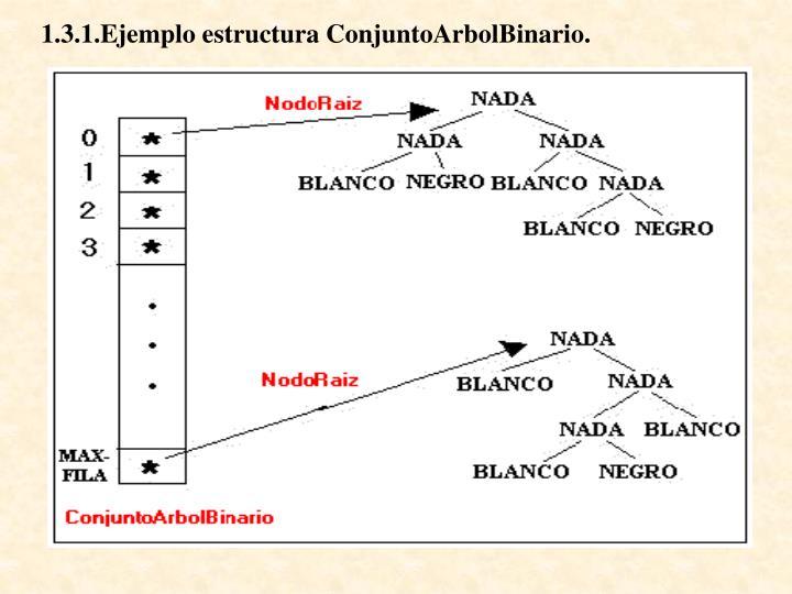 1.3.1.Ejemplo estructura ConjuntoArbolBinario.