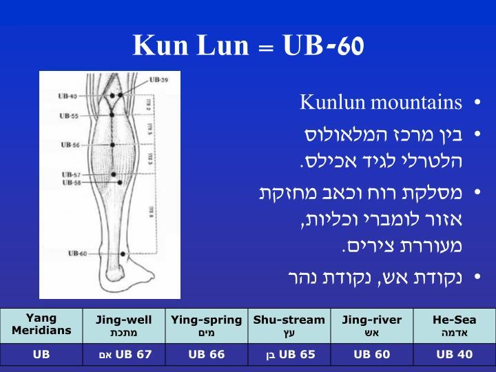 UB-60