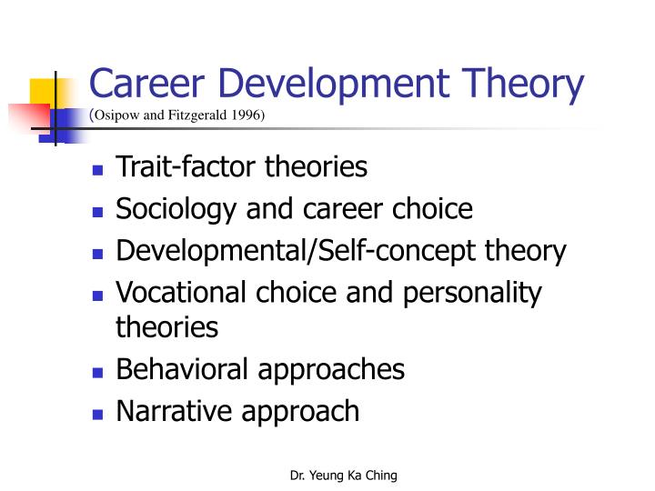 career development theories for women This chapter reviews the literature on feminist vocational/career theory and  vocational theories and women's career development  feminist vocational/career.