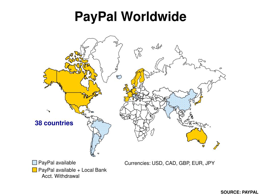 PayPal Worldwide