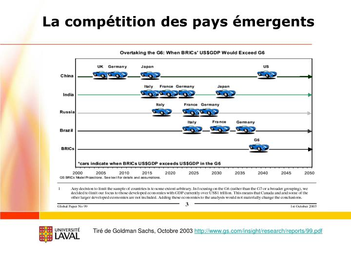 La compétition des pays émergents