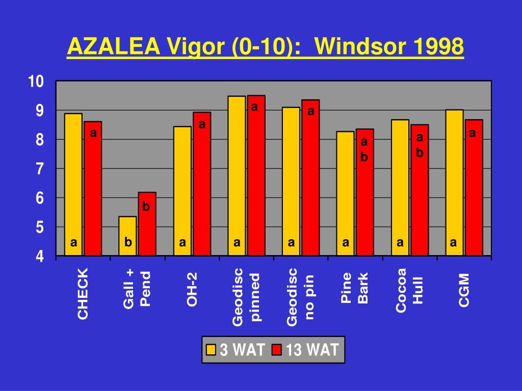 AZALEA Vigor (0-10):  Windsor 1998