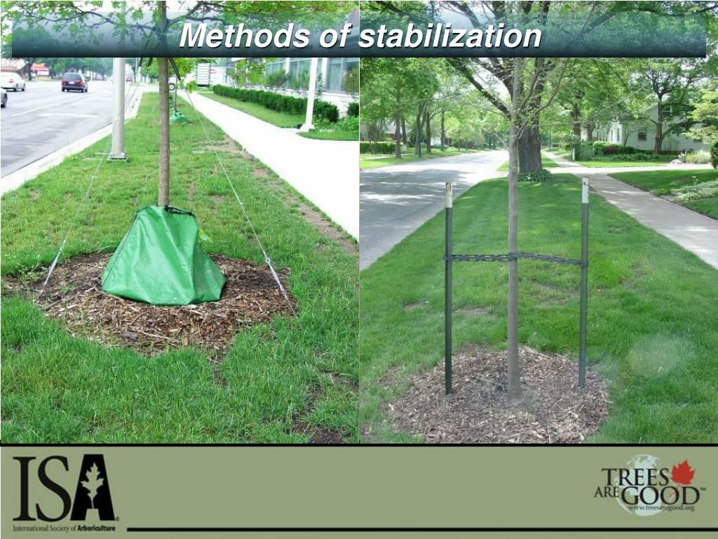 Methods of stabilization