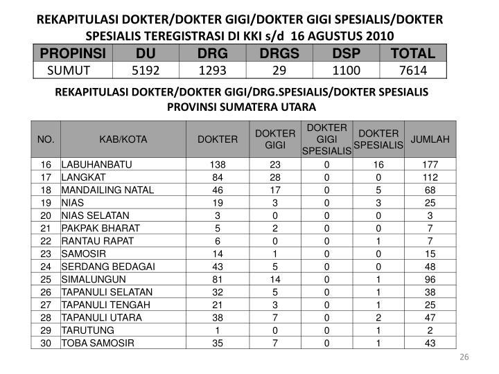 REKAPITULASI DOKTER/DOKTER GIGI/DRG.SPESIALIS/DOKTER