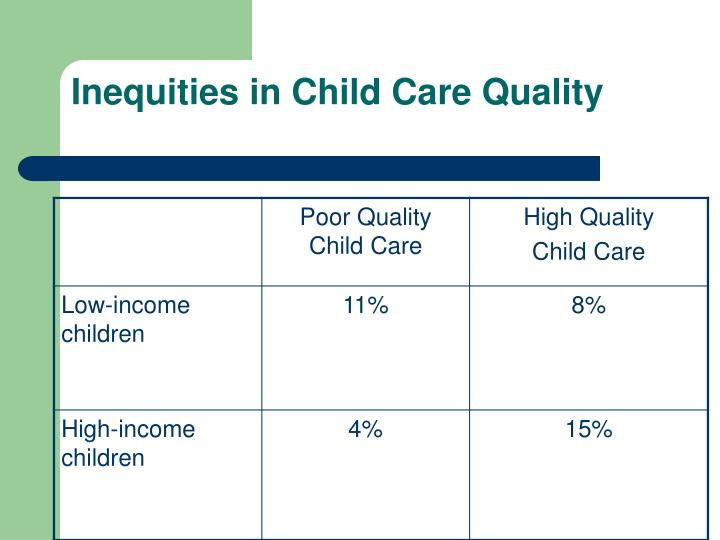 Inequities in Child Care Quality