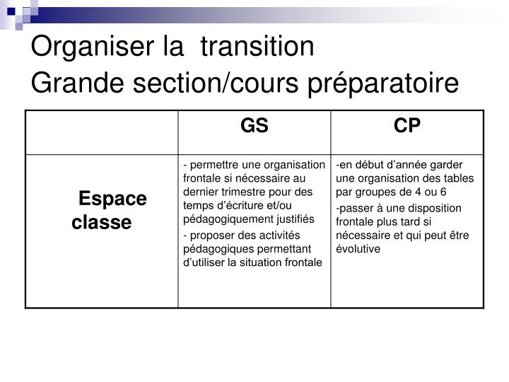 Organiser la  transition