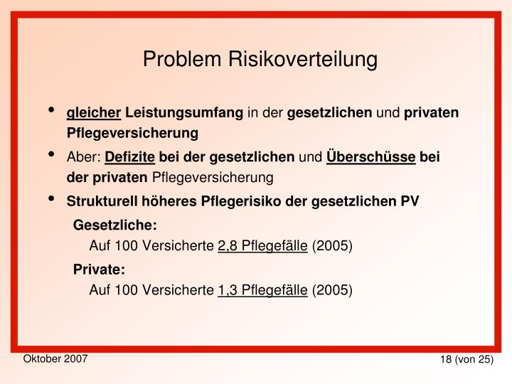 Problem Risikoverteilung