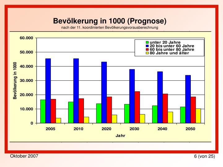 Bevölkerung in 1000 (Prognose)