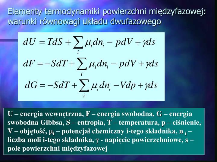 Elementy termodynamiki powierzchni międzyfazowej: warunki równowagi układu dwufazowego