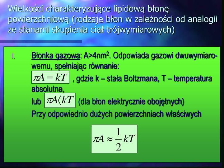 Wielkości charakteryzujące lipidową błonę powierzchniową (rodzaje błon w zależności od analogii ze stanami skupienia ciał trójwymiarowych)