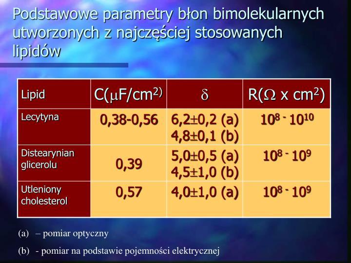 Podstawowe parametry błon bimolekularnych utworzonych z najczęściej stosowanych lipidów