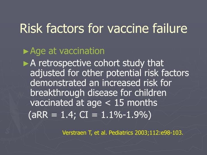 Risk factors for vaccine failure