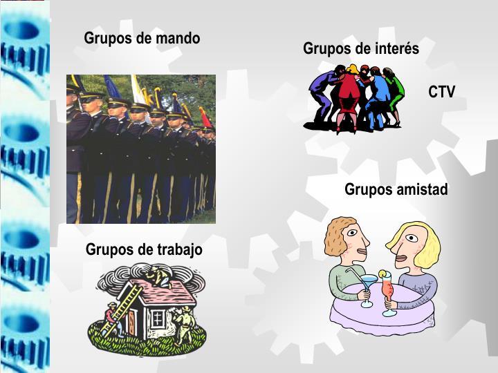 Grupos de mando