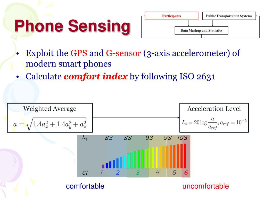 Phone Sensing
