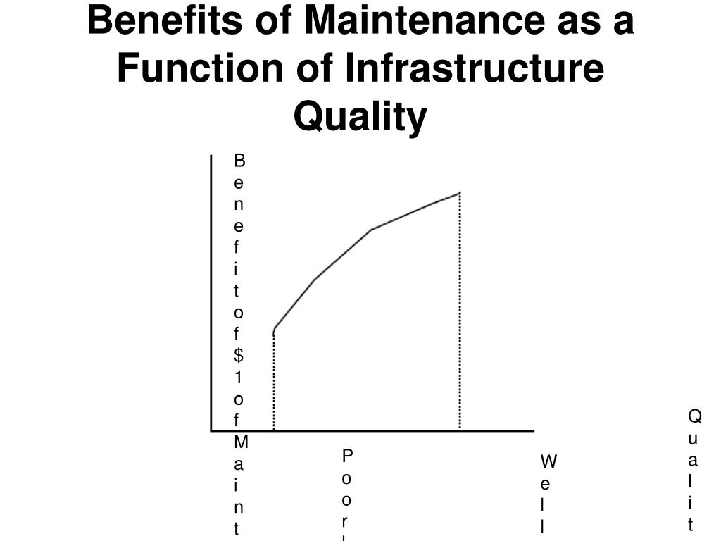 Benefits of Maintenance as a Function of Infrastructure Quality