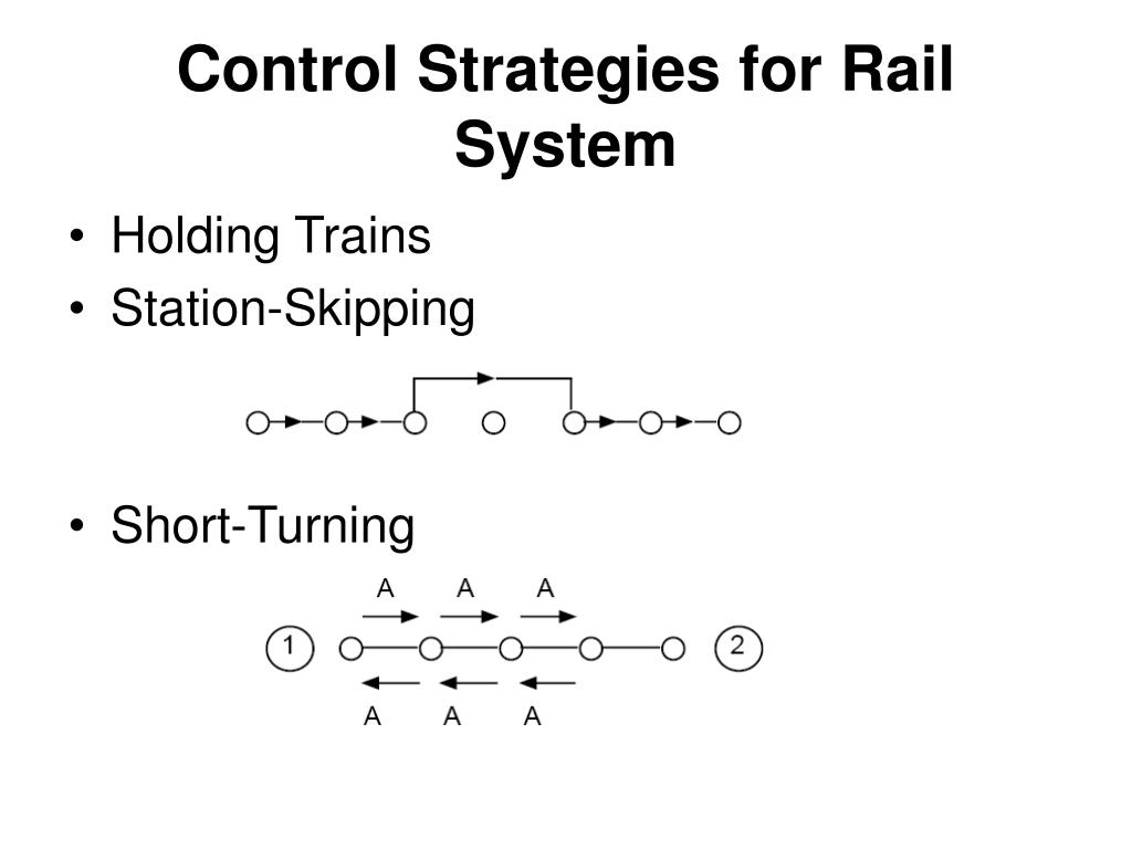 Control Strategies for Rail System
