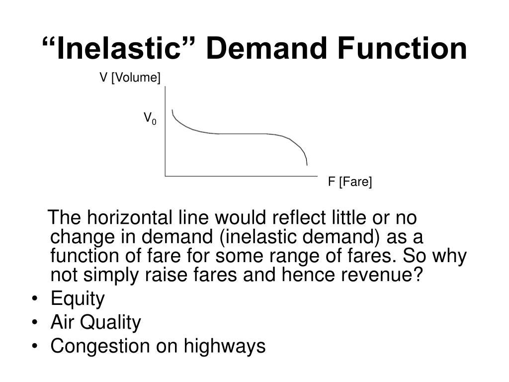"""""""Inelastic"""" Demand Function"""