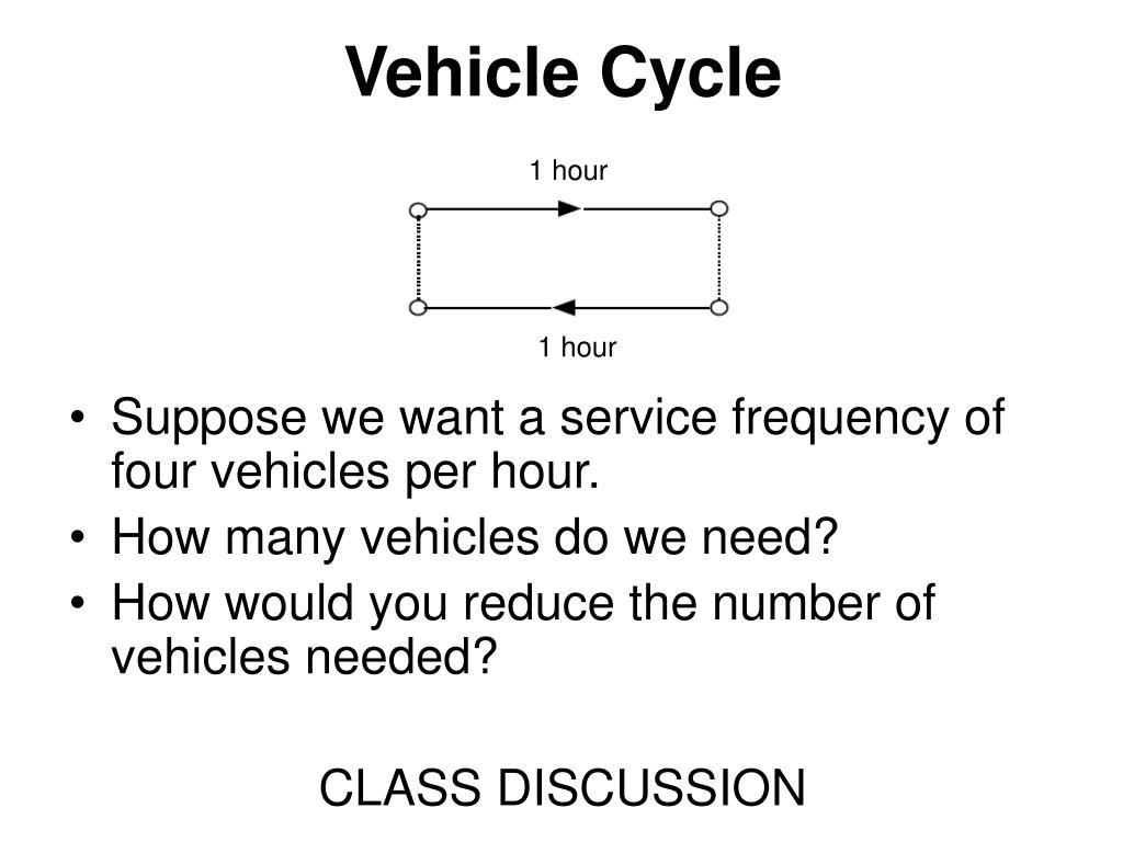 Vehicle Cycle