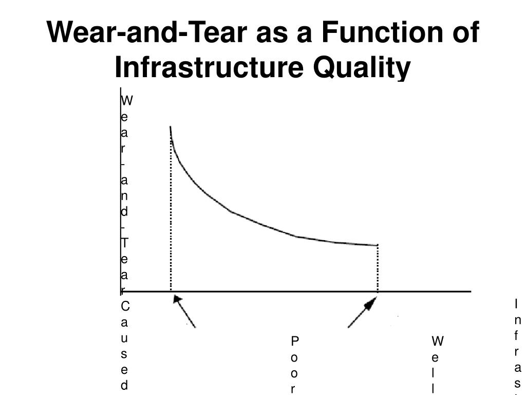 Wear-and-Tear as a Function of Infrastructure Quality