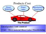 products cost