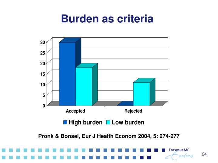 Burden as criteria