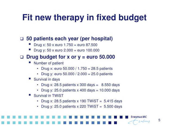 Fit new therapy in fixed budget